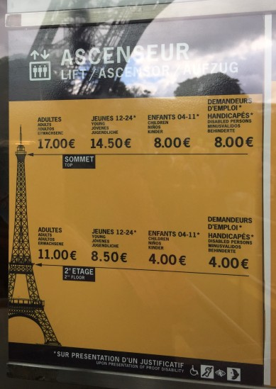 Torre Eiffel - valores